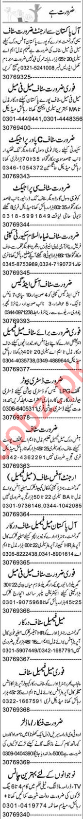 Customer Relationship Officer & Assistant Manager Jobs 2021