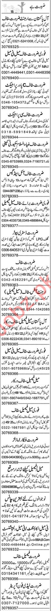 Finance Manager & Admin Manager Jobs 2021 in Lahore