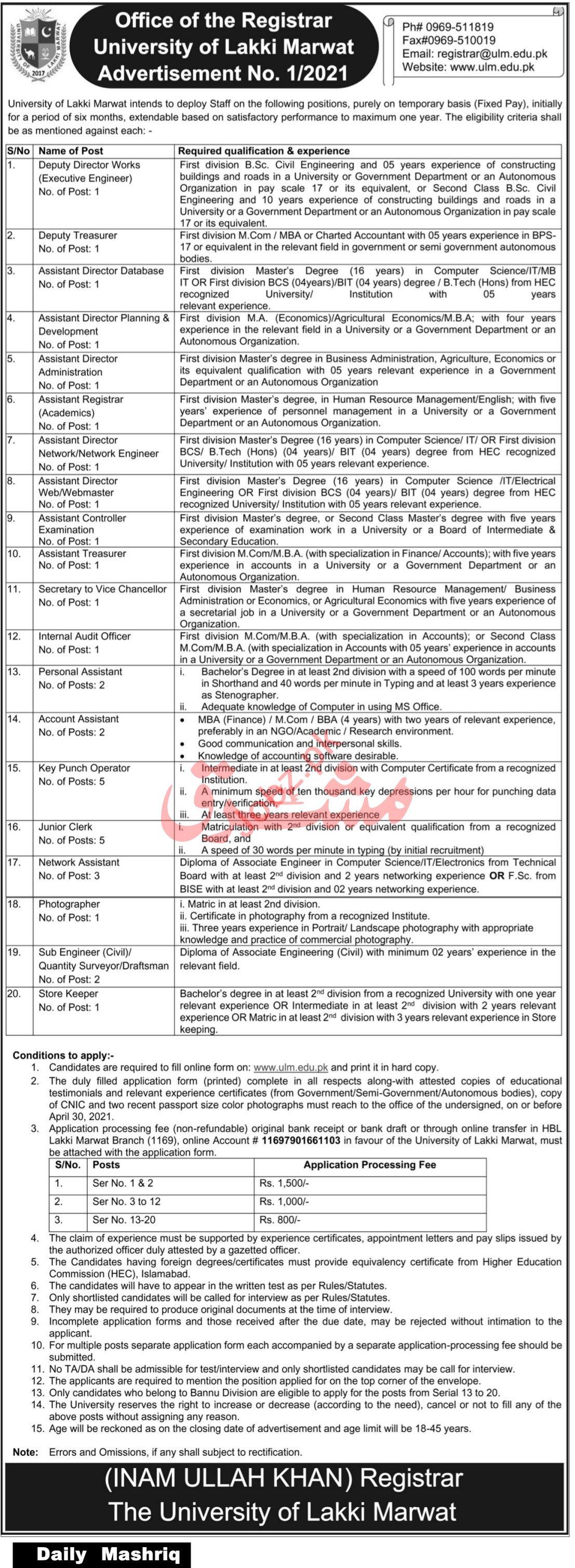 University of Lakki Marwat ULM Non Faculty Jobs 2021