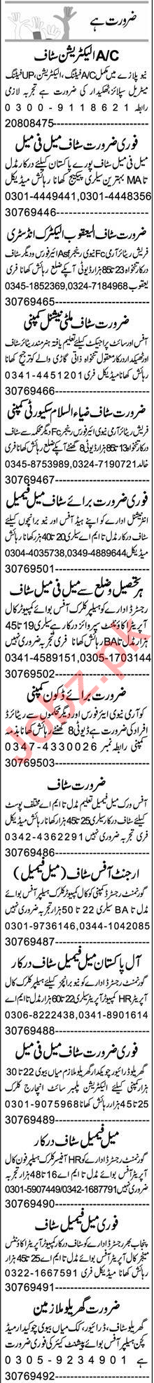 AC Electrician & Finance Manager Jobs 2021 in Faisalabad