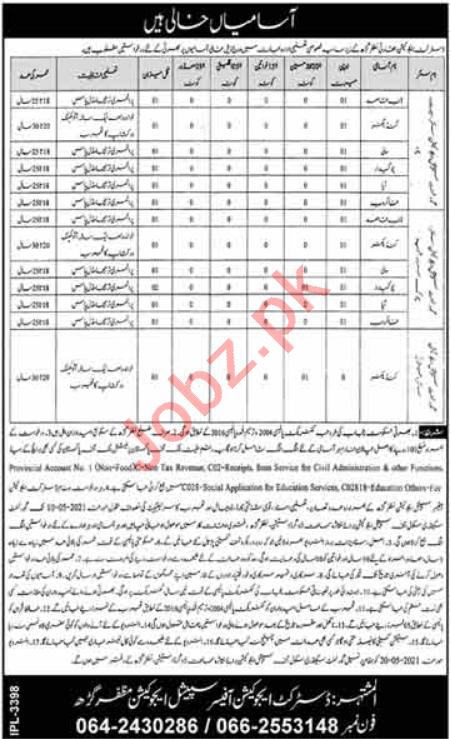 District Education Authority DEA Muzaffargarh Jobs 2021