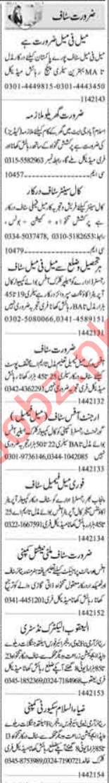 Data Entry Operator & PHP Developer Jobs 2021 in Islamabad