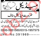 Lady Doctor & Sonologist Jobs 2021 in Peshawar