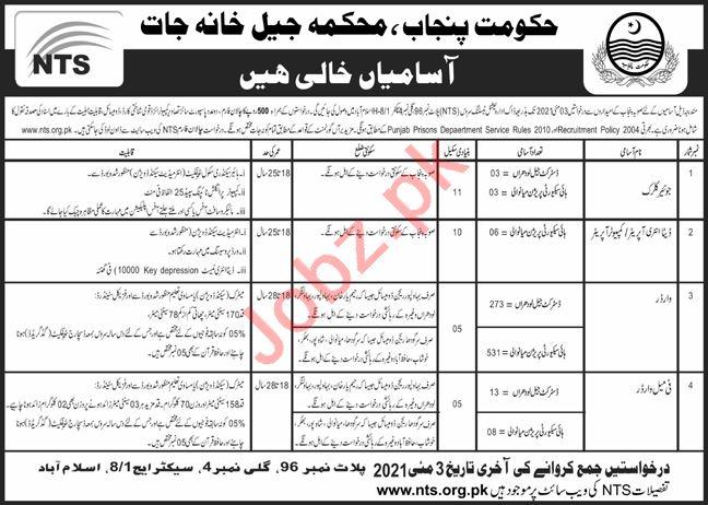 High Security Prison & District Jail Punjab Jobs 2021