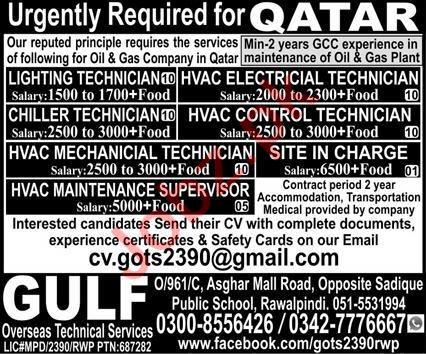 Lighting Technician & Chiller Technician Jobs 2021 in Qatar