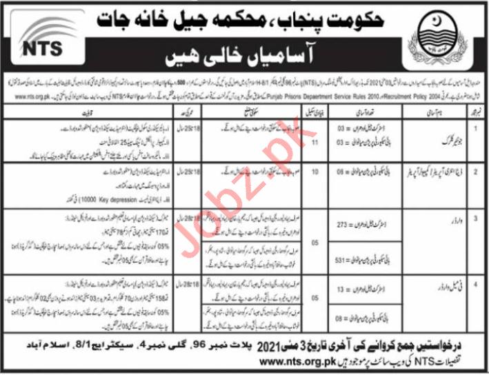 Home & Prison Department Punjab Jobs 2021 for Junior Clerk