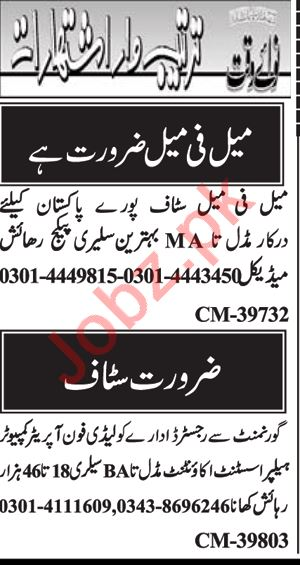 Call Operator & Telephone Operator Jobs 2021 in Islamabad