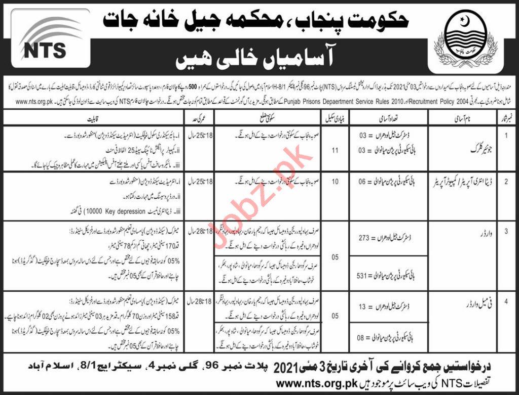 Home & Prison Department Punjab Jobs 2021 for Warder & Clerk