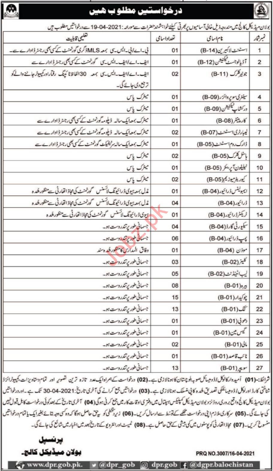 Bolan Medical College BMC Quetta Jobs 2021 for Junior Clerk