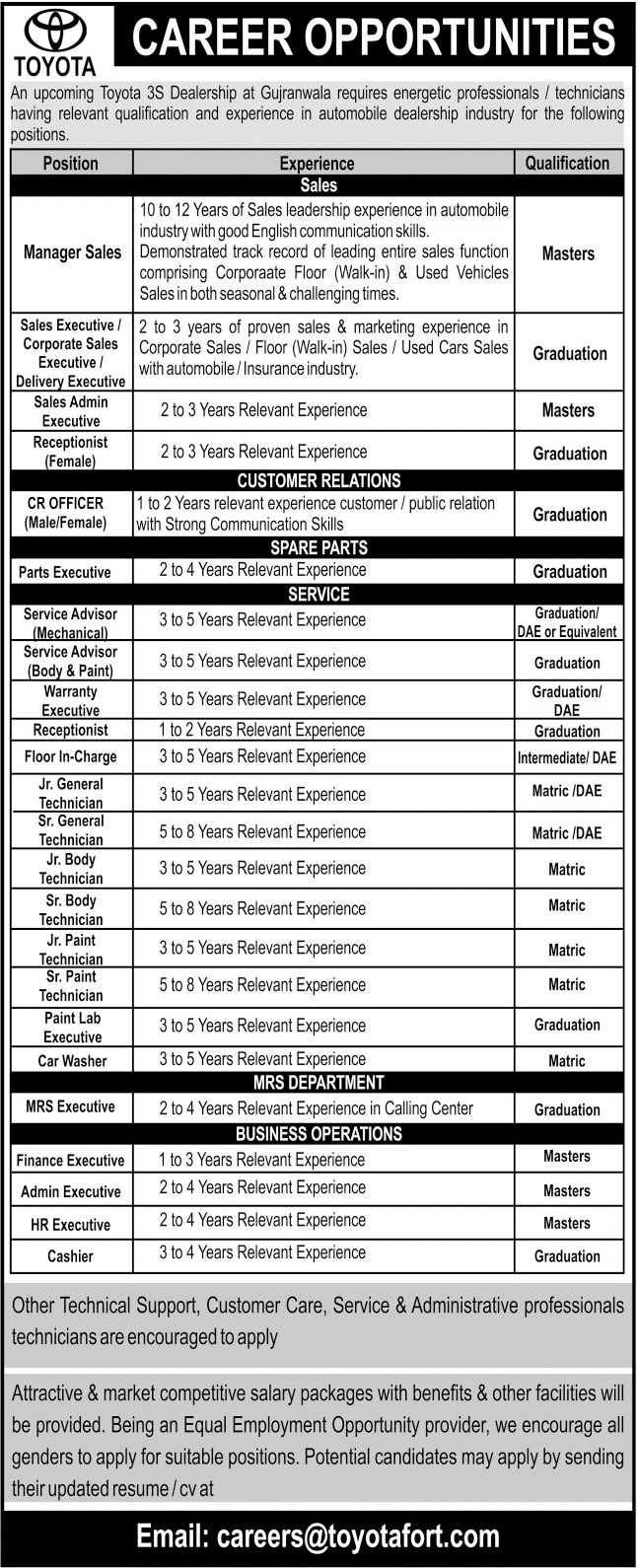 Toyota Fort Motors Jobs 2021 For Management Staff