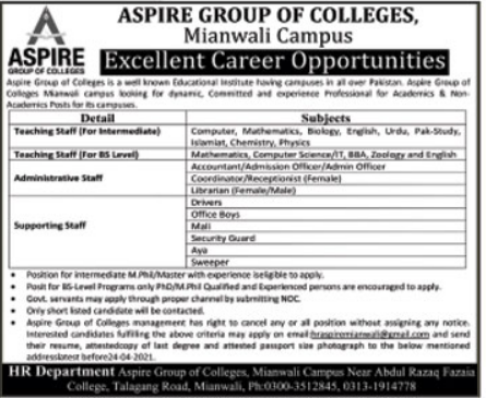 Aspire Group of Colleges Jobs 2021 in Mianwali Campus