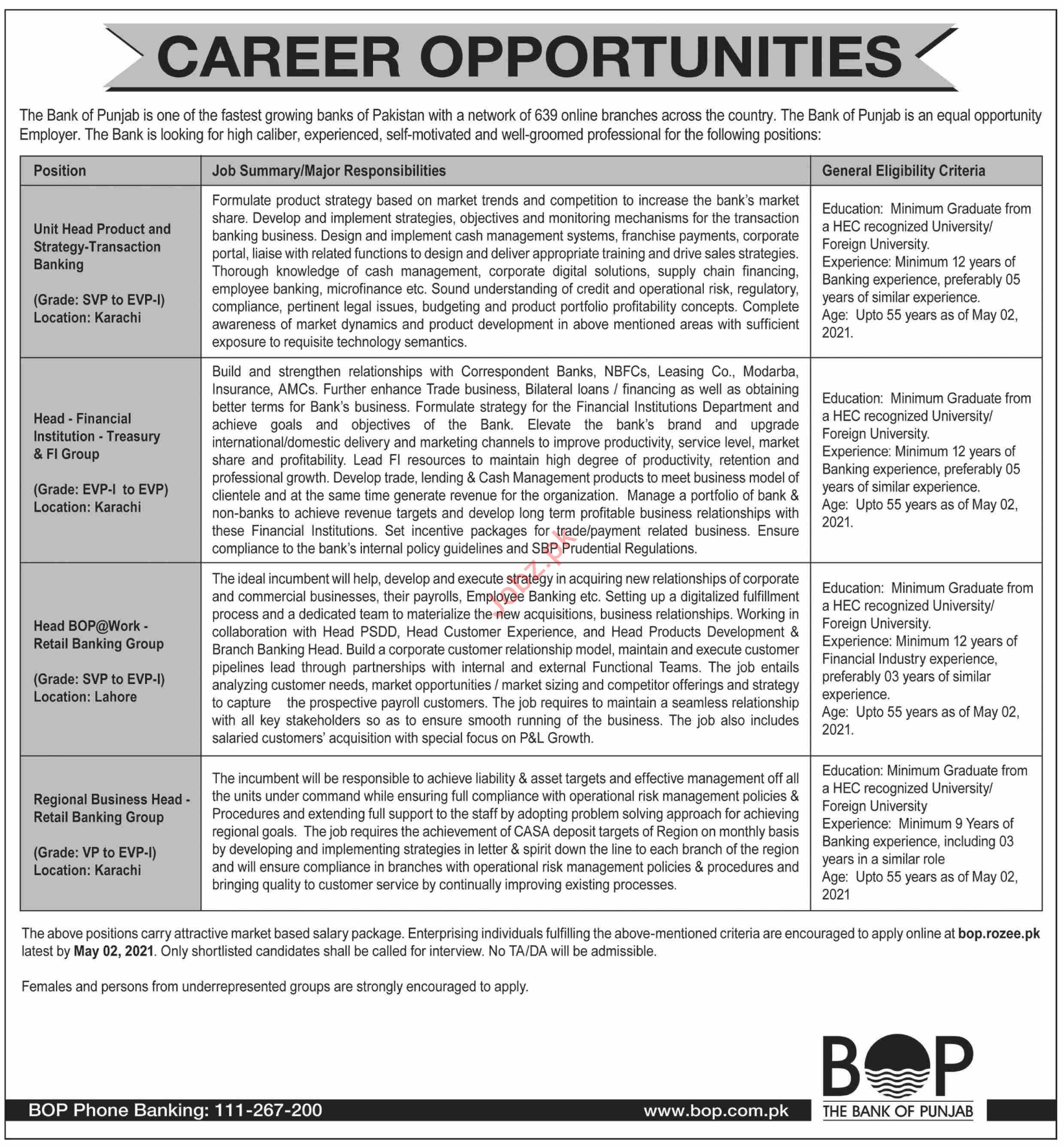Bank of Punjab BOP Jobs 2021 for Unit Head & Head