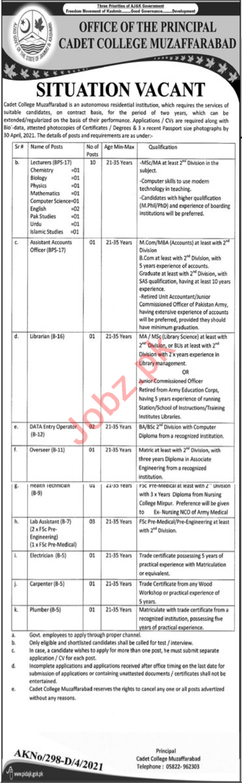 Cadet College Muzaffarabad CCM Jobs 2021 for Lecturers