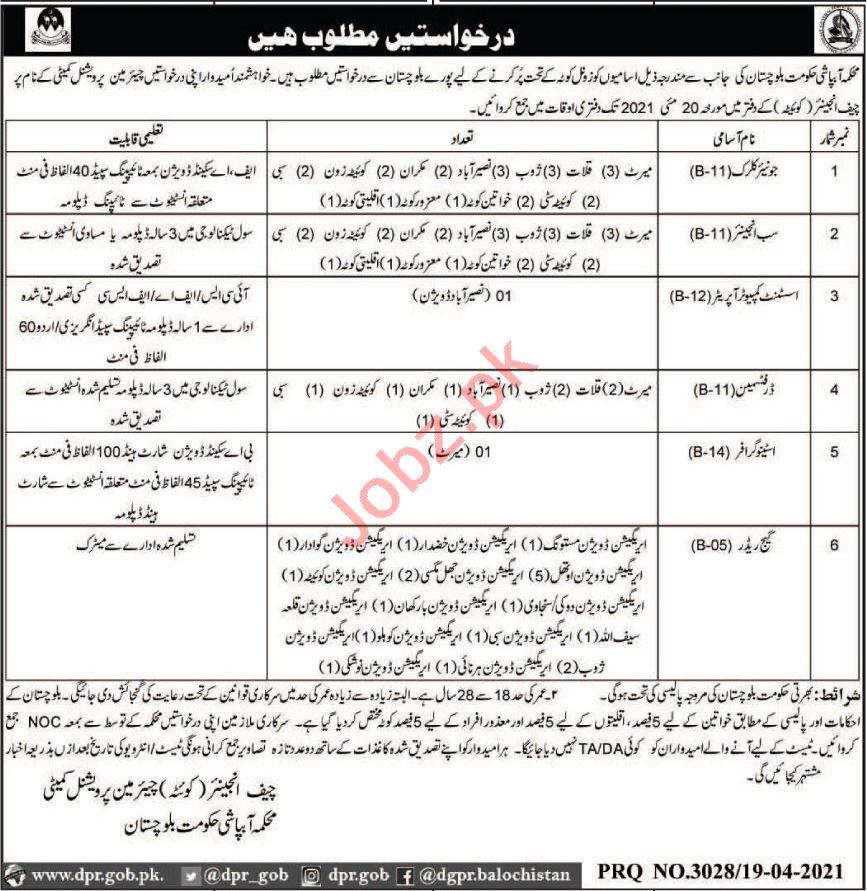 Irrigation Department Balochistan Jobs 2021 for Junior Clerk