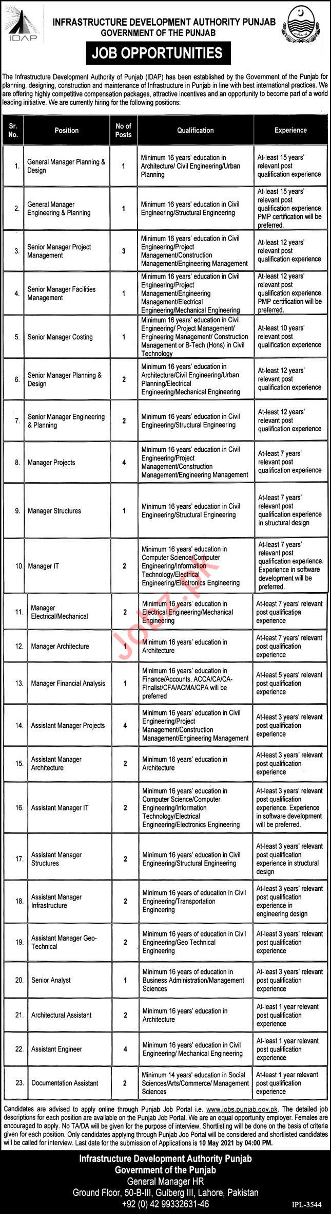 Infrastructure Development Authority Punjab IDAP Jobs 2021