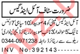 Security Guard & Security Manager Jobs 2021 in Peshawar