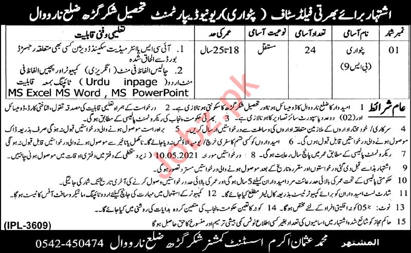 Assistant Commissioner AC Shakargarh Jobs 2021 for Patwari