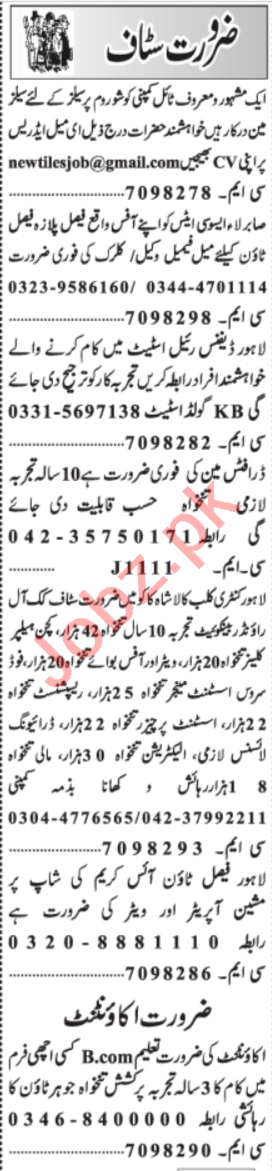 Accounts Manager & Executive Manager Jobs 2021 in Lahore