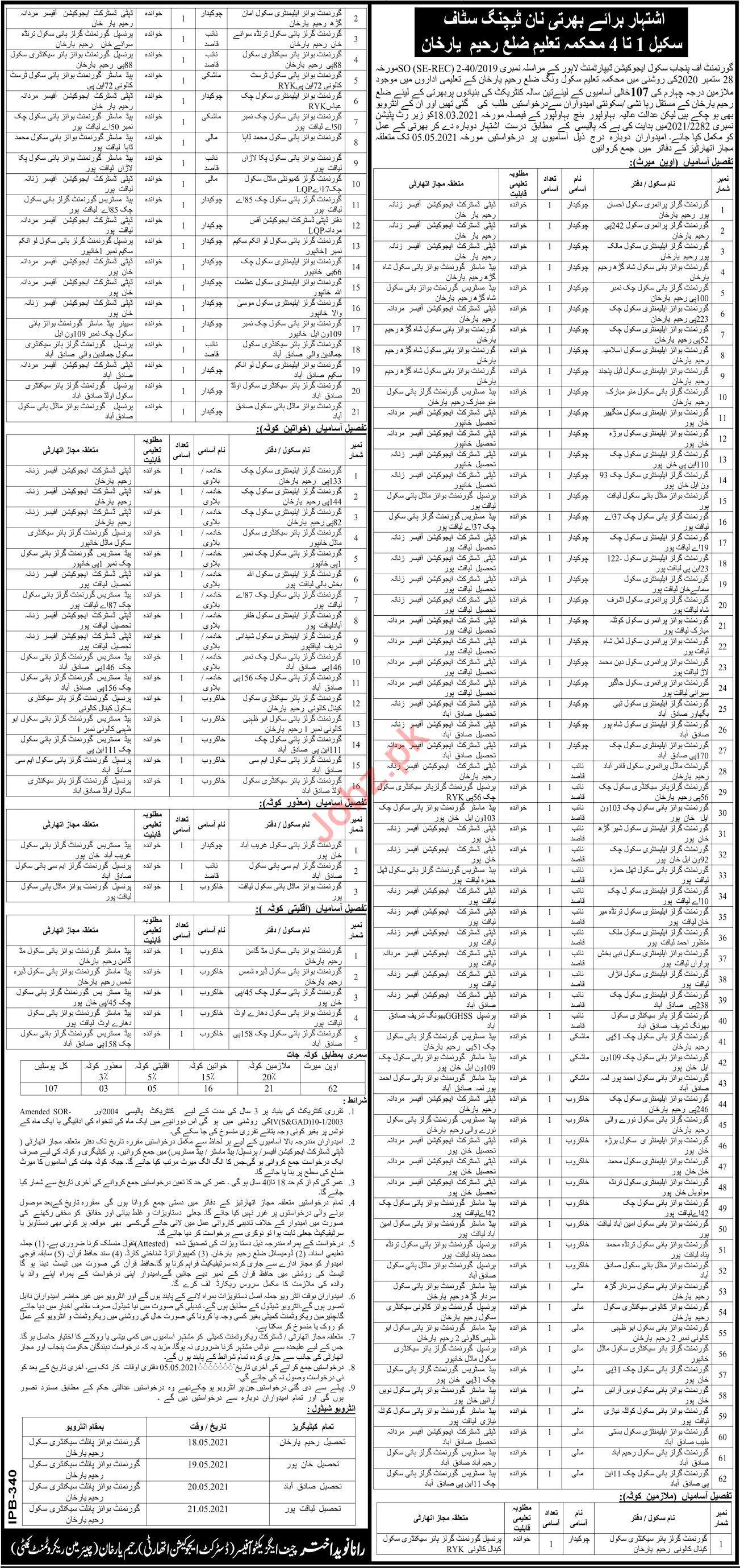 School Education Department Rahim Yar Khan Jobs 2021