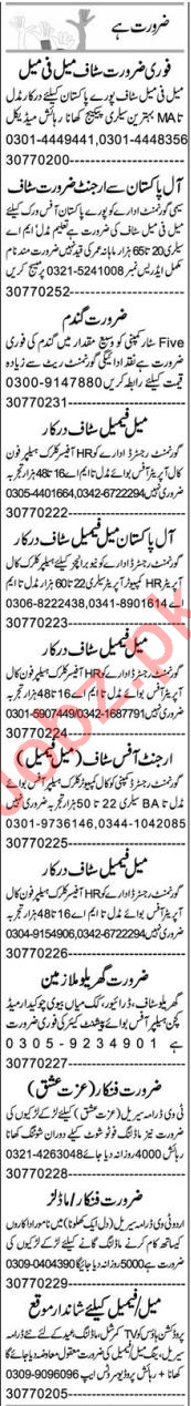 Marketing Manager & Finance Manager Jobs 2021 in Lahore