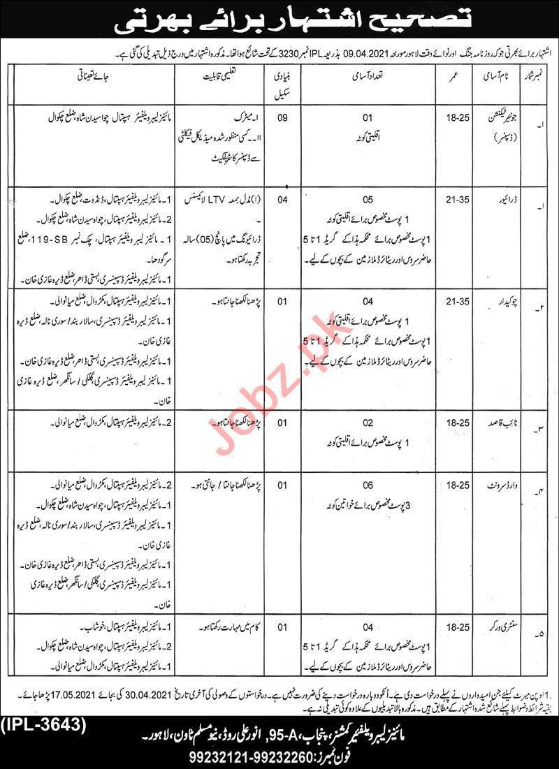 Mines & Mineral Development Department Punjab Jobs 2021