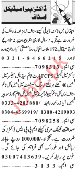 Resident Medical Officer & Lady Health Visitor Jobs 2021