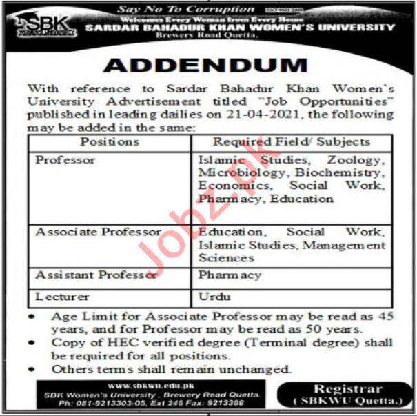 Sardar Bahadur Khan Women University SBKWU Faculty Jobs 2021