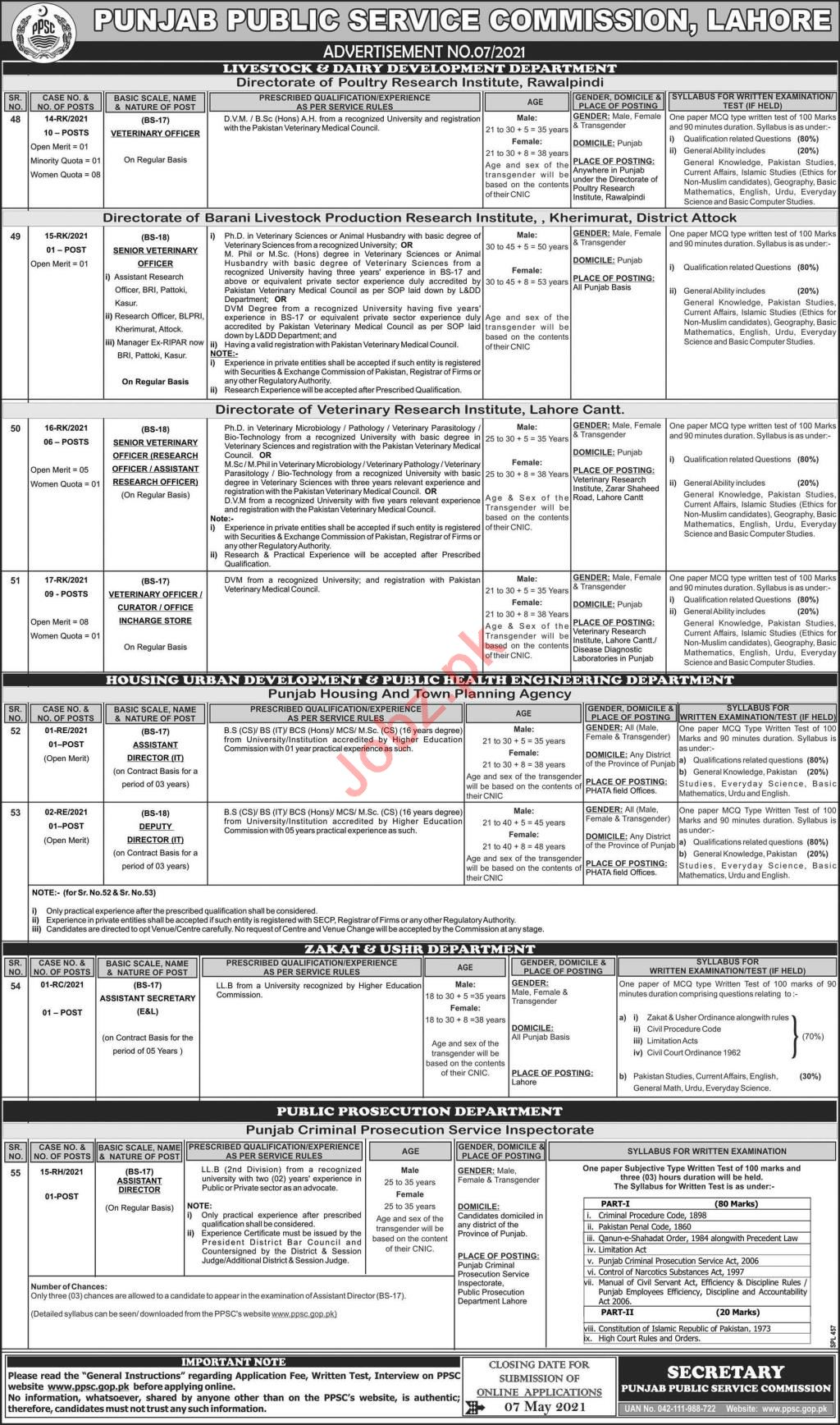 Punjab Public Service Commission PPSC Jobs May 2021
