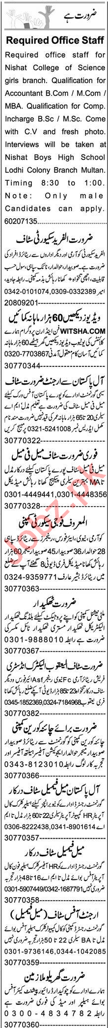 Accounting Officer & Promotion Officer Jobs 2021 in Multan