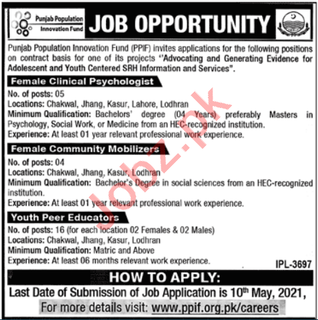 Punjab Population Innovation Fund PPIF Lahore Jobs 2021