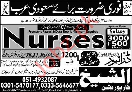 Nurse & Staff Nurse Jobs 2021 in Saudi Arabia