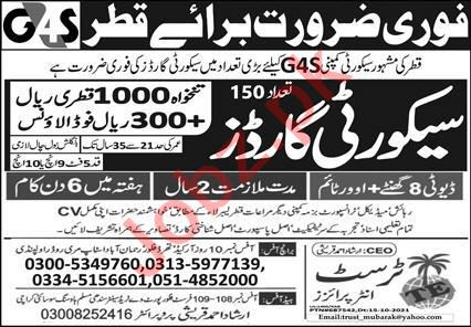 Security Guard & Security Officer Jobs 2021 in Qatar