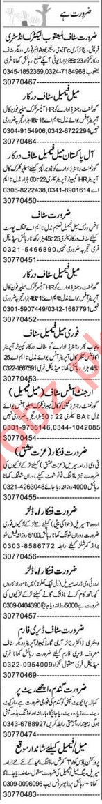 Purchase Assistant & Civil Supervisor Jobs 2021 in Lahore