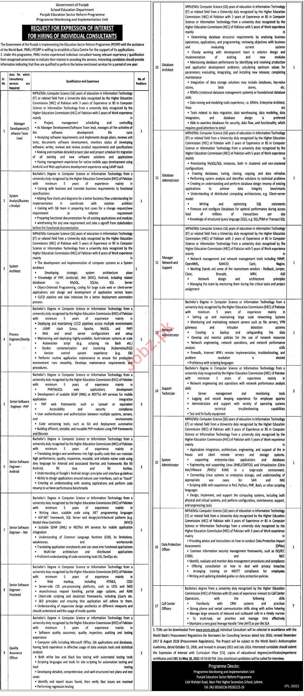 School Education Department PESRP Punjab Jobs 2021