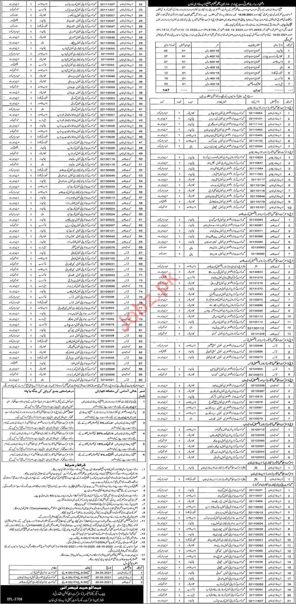 District Education Authority DEA Dera Ghazi Khan Jobs 2021