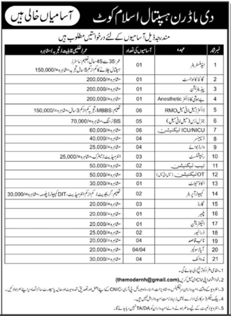 The Modern Hospital Islamkot Jobs 2021
