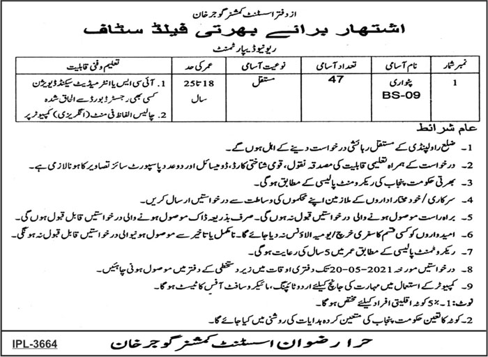 Revenue Department Jobs 2021 in Gujar Khan