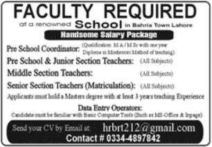 School Staff Jobs 2021 in Lahore