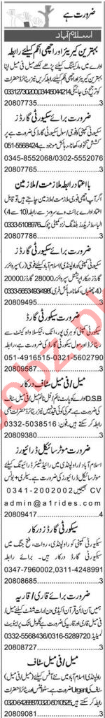 Finance Manager & Accounts Manager Jobs 2021 in Islamabad