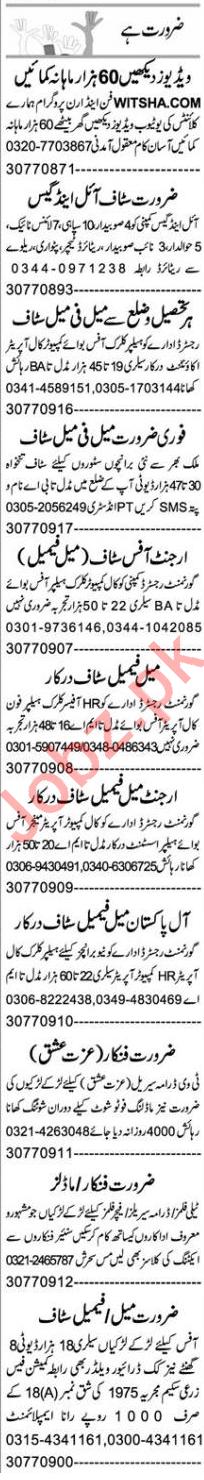 Promotion Officer & Business Development Executive Jobs 2021