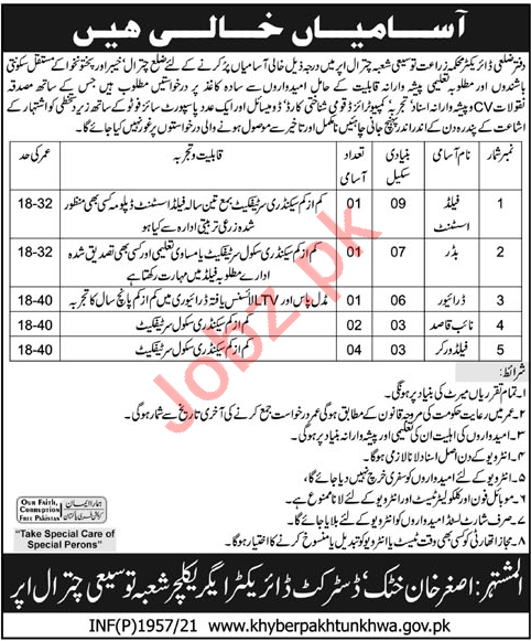Agriculture Extension Department Chitral Upper Jobs 2021