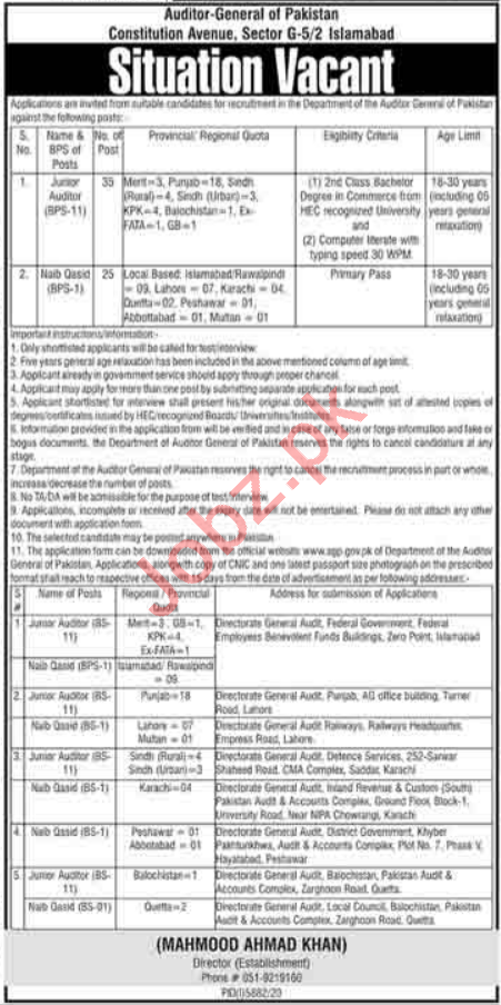 Auditor General of Pakistan AGP Jobs 2021 for Junior Auditor