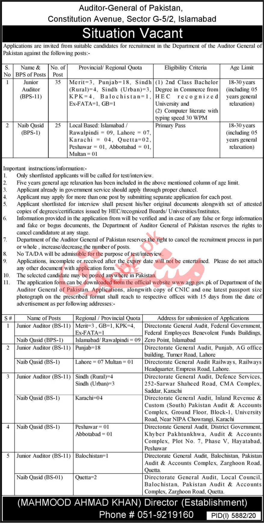 Junior Auditors Jobs 2021 in Auditor General of Pakistan