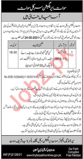 Irrigation Department Swat Jobs 2021 for Junior Clerk