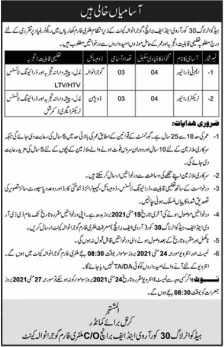 Headquarters Log 30 Gujranwala Jobs 2021