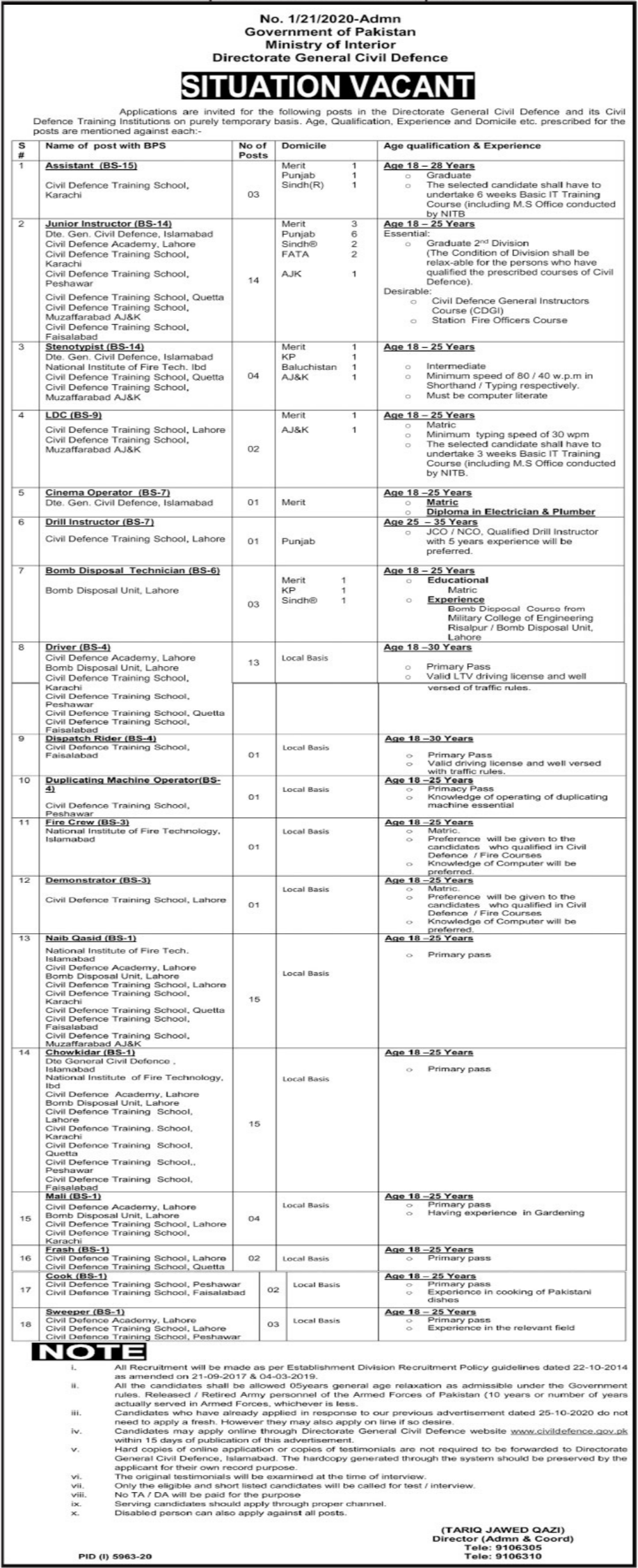 Ministry of Interior Jobs 2021 For Management Staff