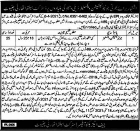 Director Health Service Jobs 2021 in Chiniot