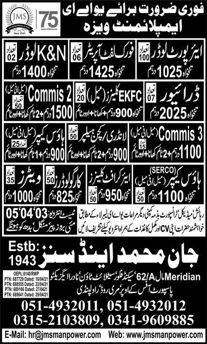 Jan Muhammad and Sons Jobs 2021 in UAE