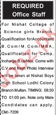 Finance Officer & General Accountant Jobs 2021 in Multan