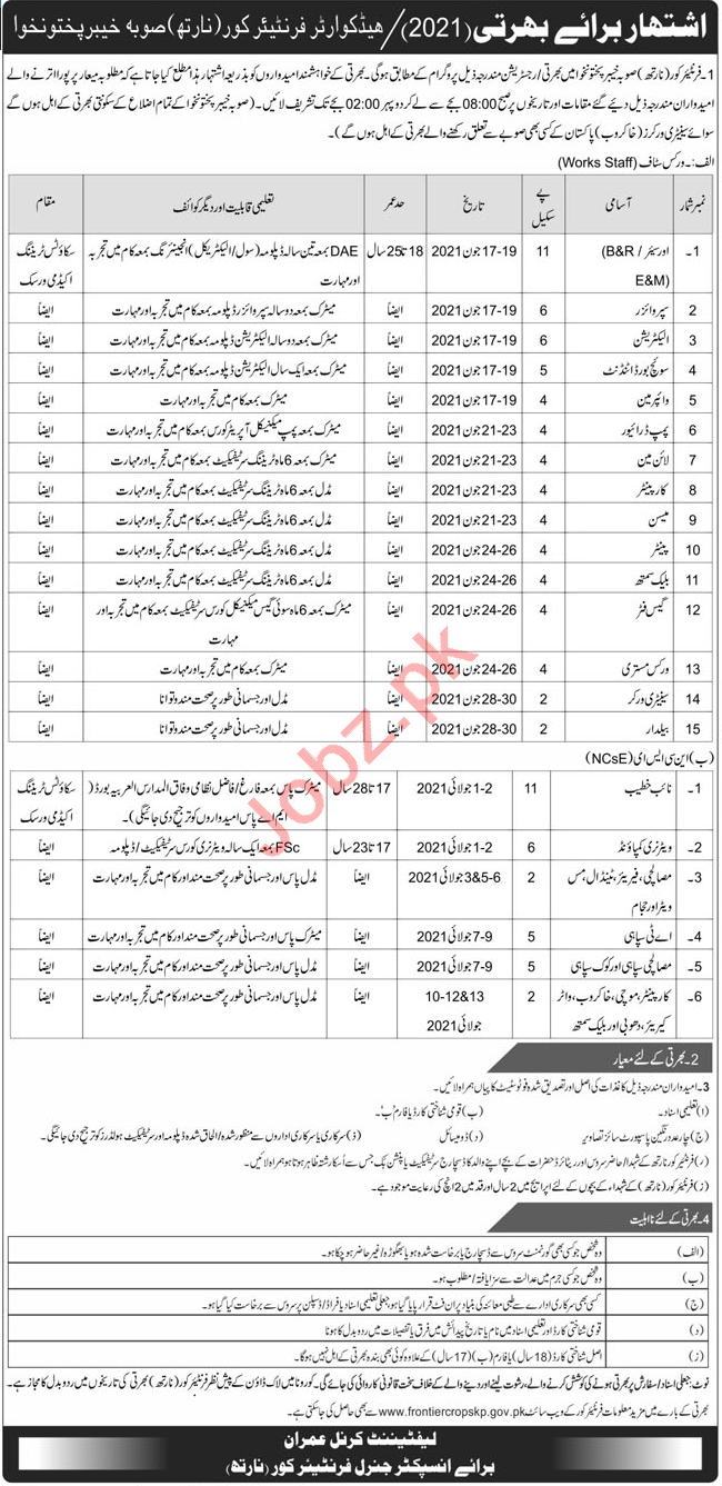 Frontier Corps FC North Khyber Pakhtunkhwa Jobs 2021